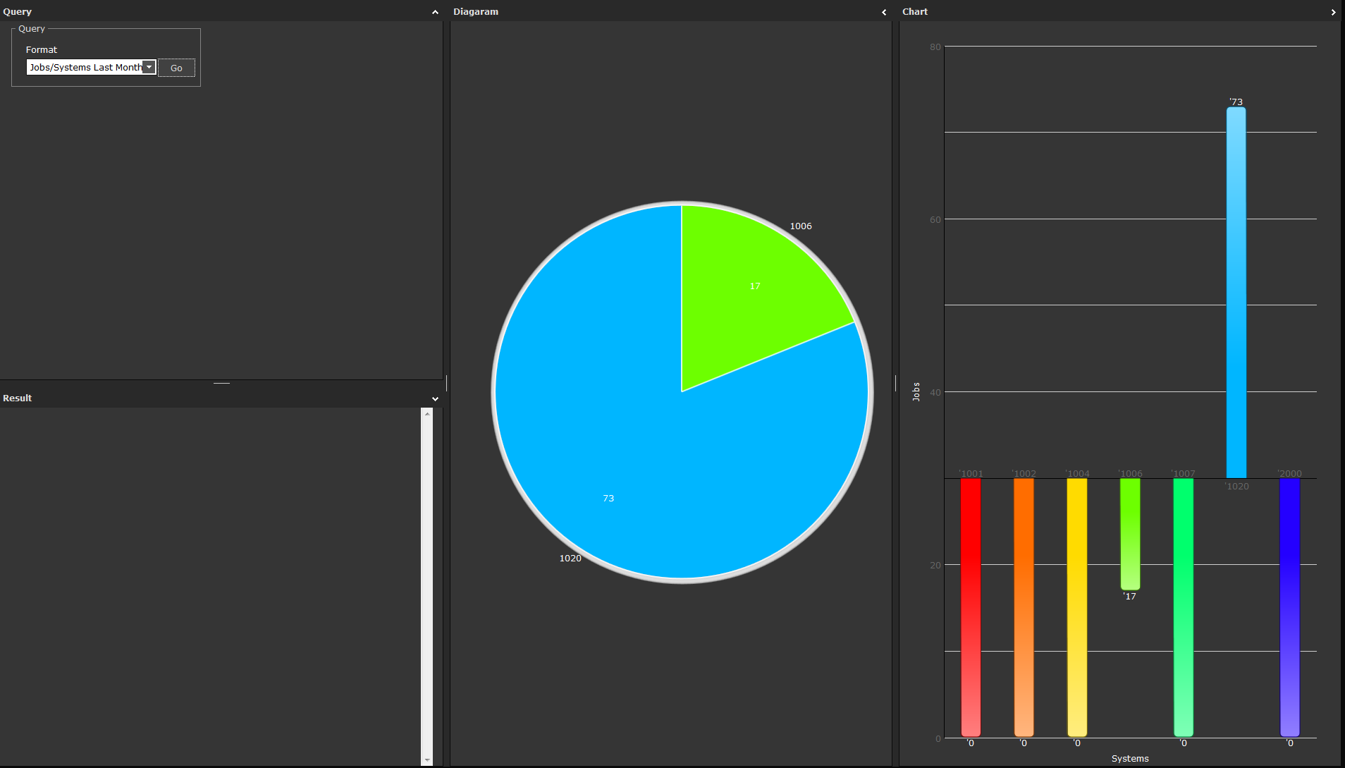 One GUI Statistic View